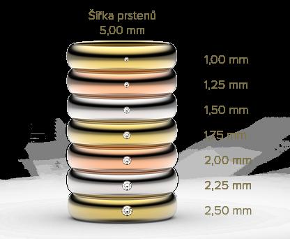 velikost kamenů